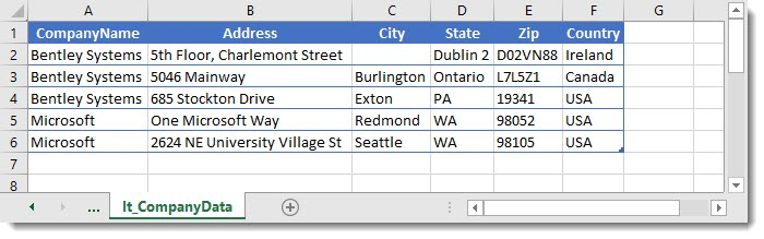 Excel spreadsheet containing company address data.