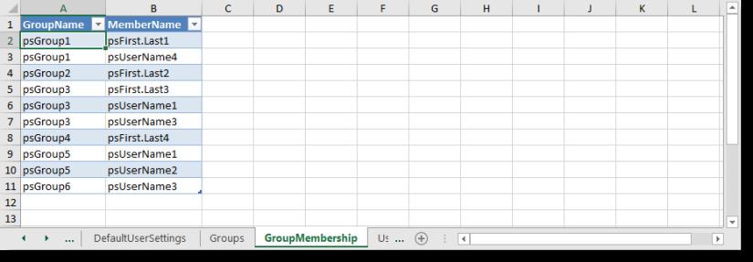 groupmembership