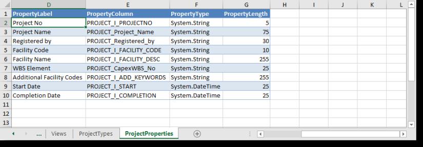 projectproperties