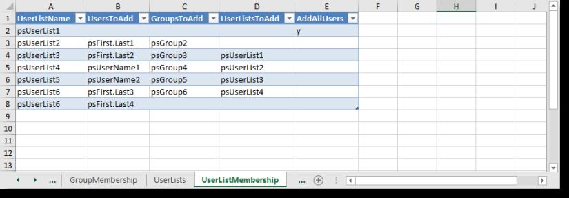 userlistmembership